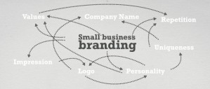 Branding for local businesses
