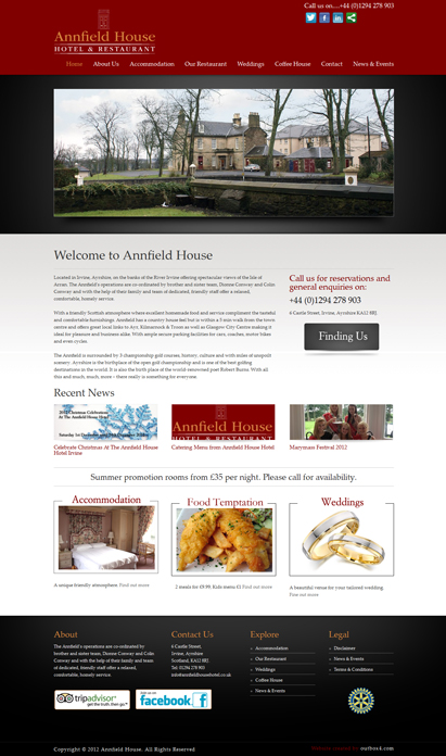 annfield house hotel ayrshire